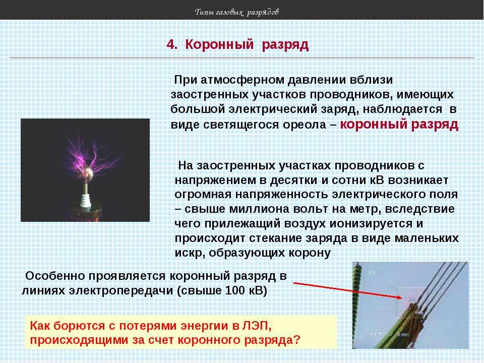 Типы газовых разрядов 4. Коронный разряд При атмосферном давлении вблизи заос...