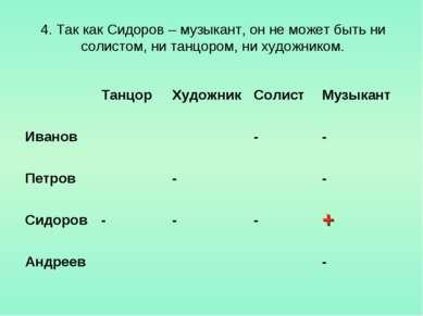 4. Так как Сидоров – музыкант, он не может быть ни солистом, ни танцором, ни ...