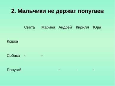 2. Мальчики не держат попугаев Света Марина Андрей Кирилл Юра Кошка Собака - ...