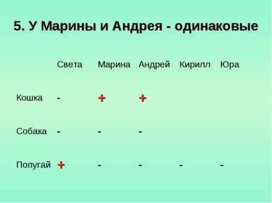 5. У Марины и Андрея - одинаковые Света Марина Андрей Кирилл Юра Кошка - + + ...
