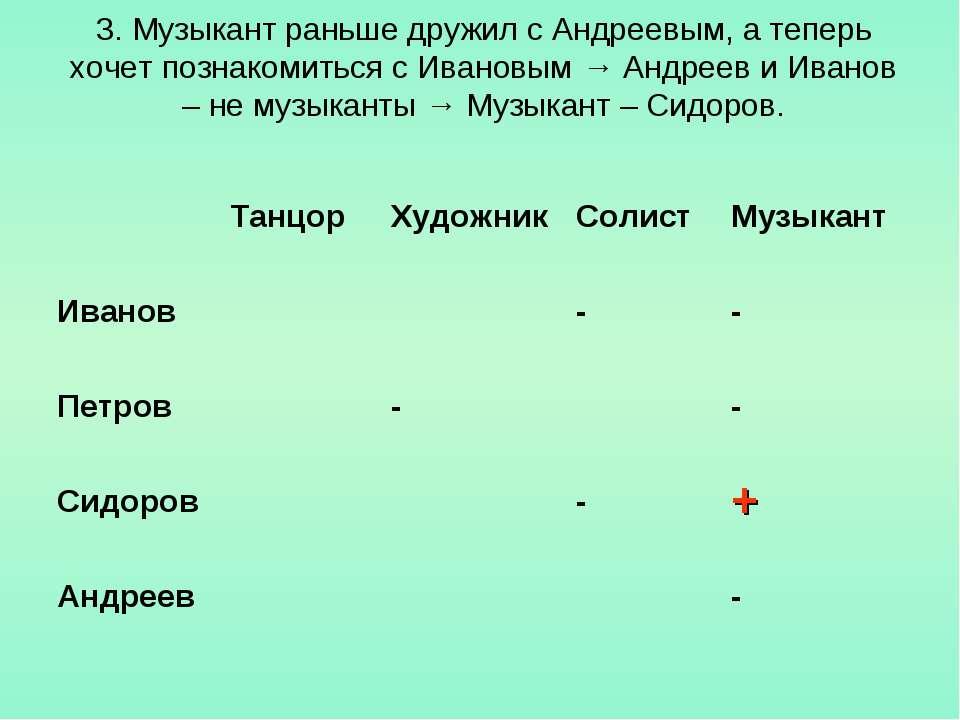 3. Музыкант раньше дружил с Андреевым, а теперь хочет познакомиться с Ивановы...