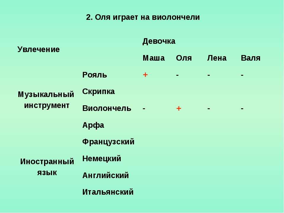 2. Оля играет на виолончели Увлечение Девочка Маша Оля Лена Валя Музыкальный ...