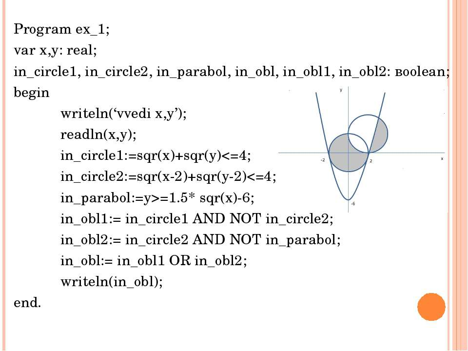 Program ex_1; var x,y: real; in_circle1, in_circle2, in_parabol, in_obl, in_o...