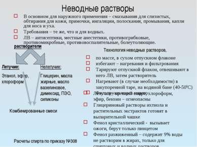 Неводные растворы В основном для наружного применения – смазывания для слизис...
