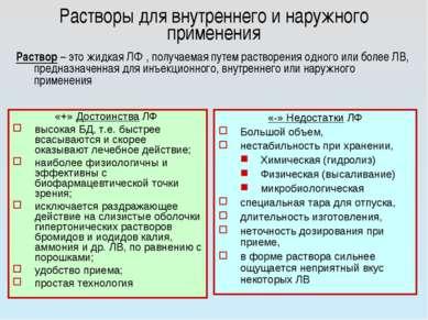 Растворы для внутреннего и наружного применения Раствор – это жидкая ЛФ , пол...