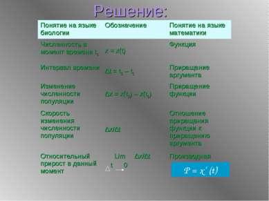 Решение: Р = х' (t) Понятие на языке биологии Обозначение Понятие на языке ма...