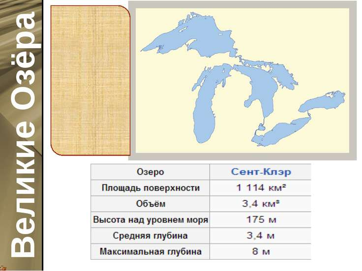 Великие Озёра