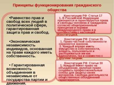 Принципы функционирования гражданского общества