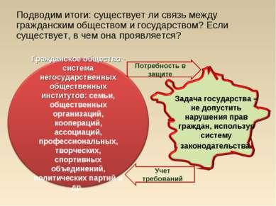 Задача государства – не допустить нарушения прав граждан, используя систему з...