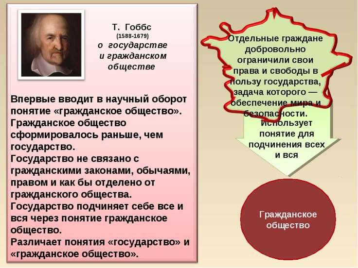 Использует понятие для подчинения всех и вся Т. Гоббс (1588-1679) о государст...
