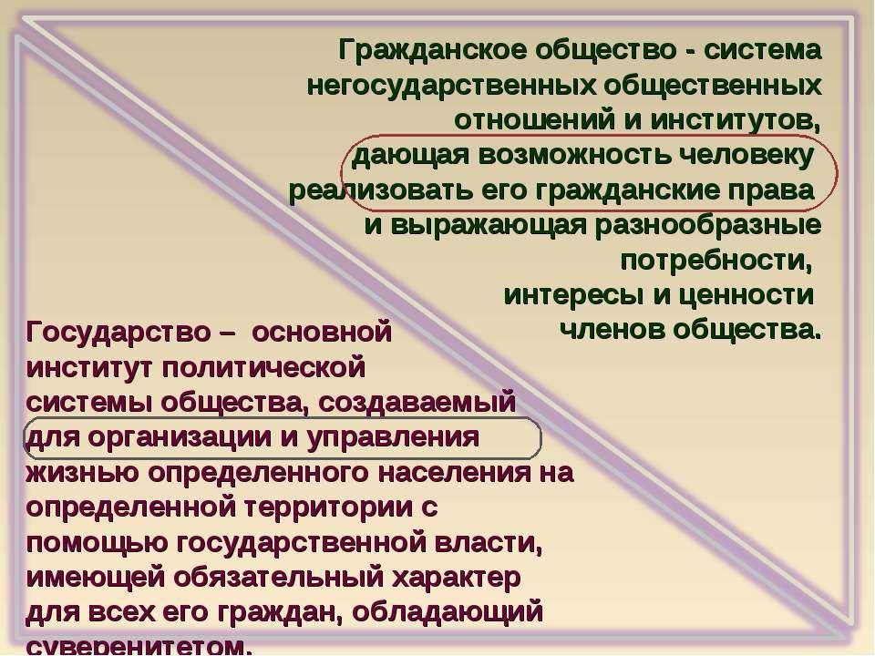 Гражданское общество - система негосударственных общественных отношений и инс...