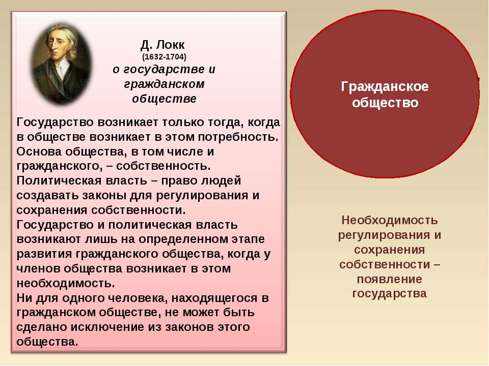 Д. Локк (1632-1704) о государстве и гражданском обществе Гражданское общество...