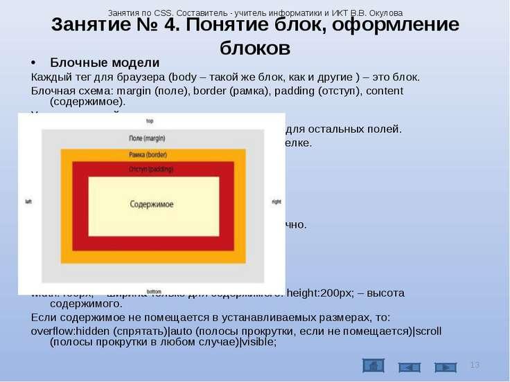Занятие № 4. Понятие блок, оформление блоков Блочные модели Каждый тег для бр...