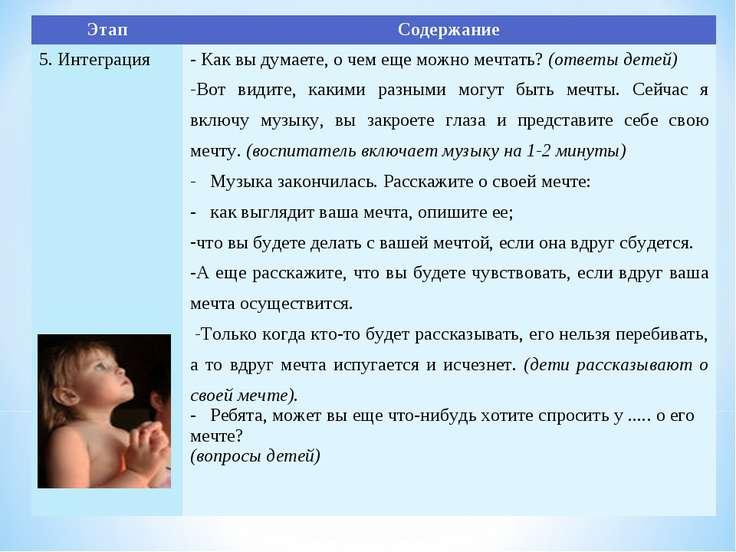 Этап Содержание 5. Интеграция - Как вы думаете, о чем еще можно мечтать? (отв...
