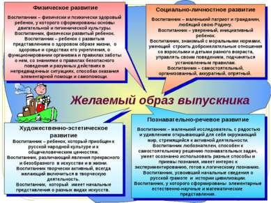 Физическое развитие Воспитанник – физически и психически здоровый ребенок, у ...