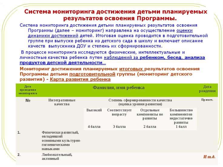 Дата проведения мониторинга Фамилия, имя ребенка Дата рождения № Интегративны...