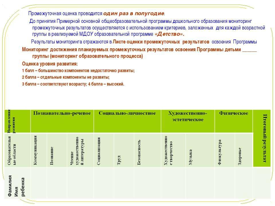 Промежуточная оценка проводится один раз в полугодие. До принятия Примерной о...