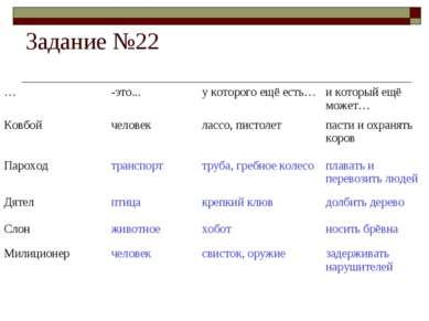 Задание №22