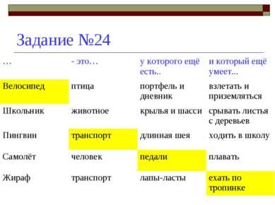 Задание №24