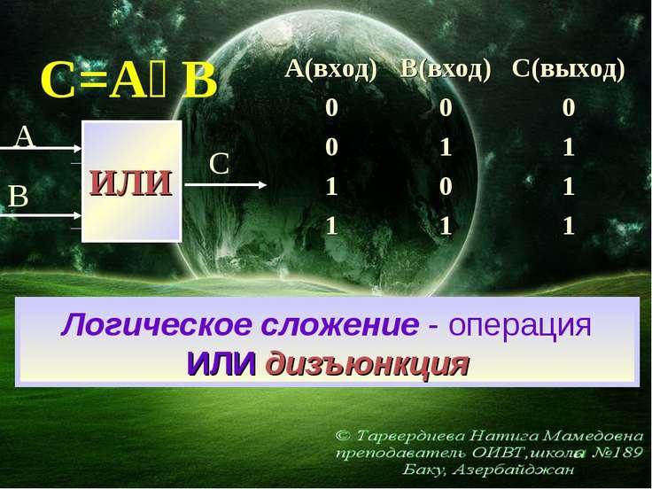 Логическое сложение - операция ИЛИ дизъюнкция C=A۷B А(вход) В(вход) С(выход) ...