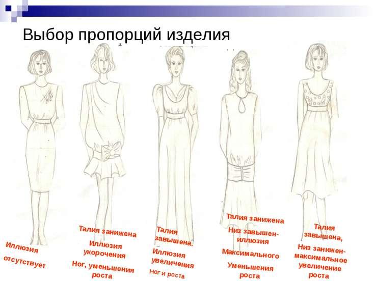 Выбор пропорций изделия Иллюзия отсутствует Талия занижена Иллюзия укорочения...