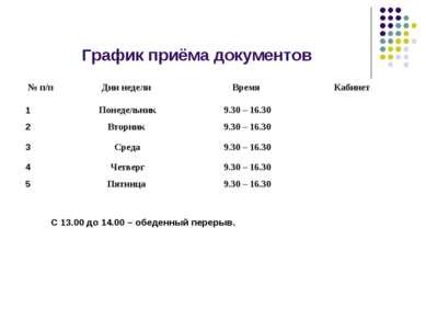 График приёма документов С 13.00 до 14.00 – обеденный перерыв. № п/п Дни неде...