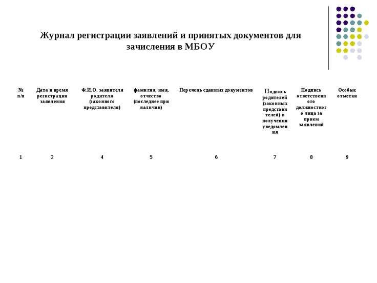 Журнал регистрации заявлений и принятых документов для зачисления в МБОУ № п/...