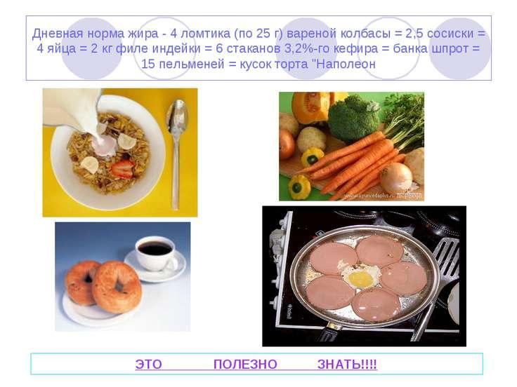 Дневная норма жира -4 ломтика (по 25 г) вареной колбасы = 2,5 сосиски = 4 яй...