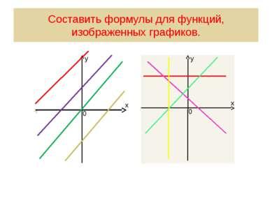 Составить формулы для функций, изображенных графиков. у х 0 у 0 х