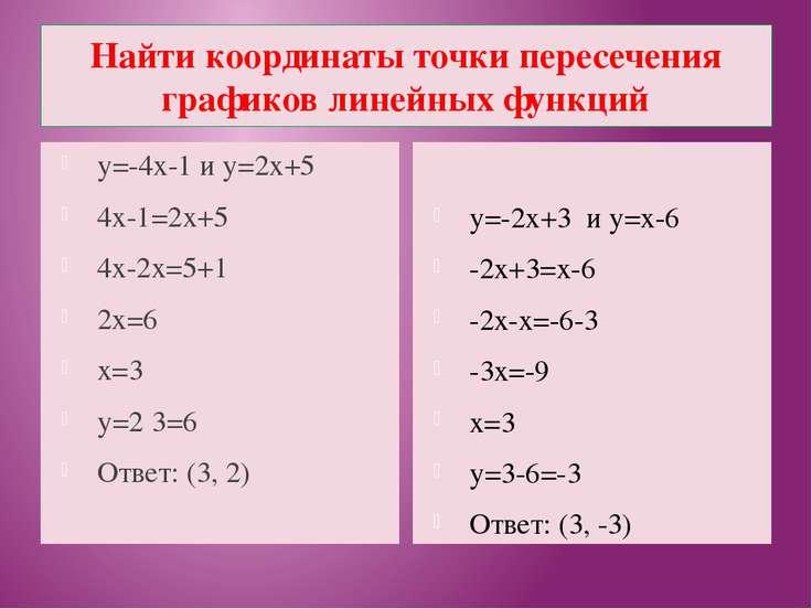 Найти координаты точки пересечения графиков линейных функций у=-4х-1 и у=2х+5...