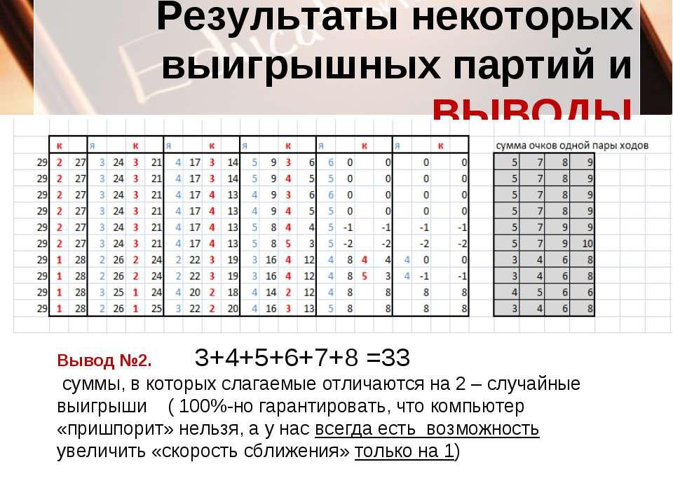 Результаты некоторых выигрышных партий и ВЫВОДЫ Вывод №2. 3+4+5+6+7+8 =33 сум...