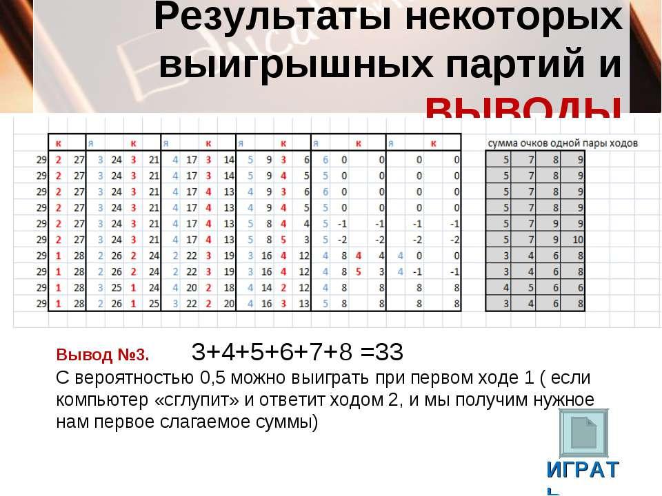 Результаты некоторых выигрышных партий и ВЫВОДЫ Вывод №3. 3+4+5+6+7+8 =33 С в...
