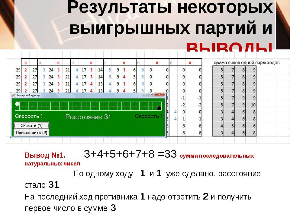 Результаты некоторых выигрышных партий и ВЫВОДЫ Вывод №1. 3+4+5+6+7+8 =33 сум...