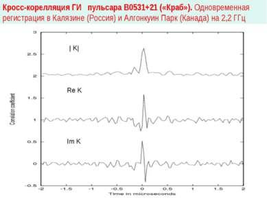 Кросс-корелляция ГИ пульсара В0531+21 («Краб»). Одновременная регистрация в К...
