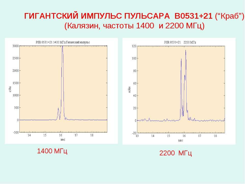 """ГИГАНТСКИЙ ИМПУЛЬС ПУЛЬСАРА В0531+21 (""""Краб"""") (Калязин, частоты 1400 и 2200 М..."""