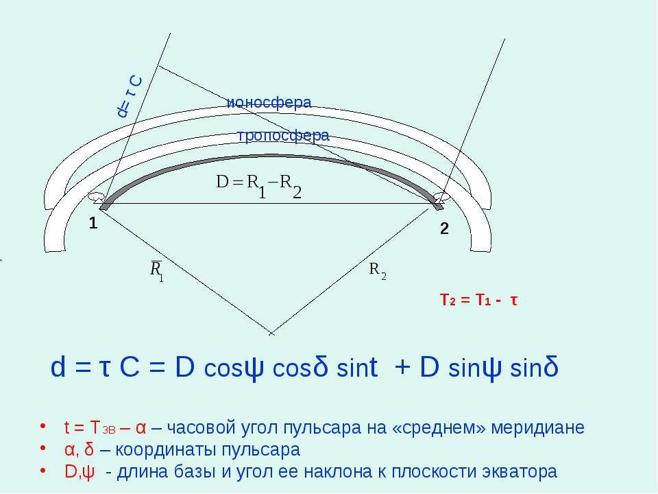 t = TЗВ – α – часовой угол пульсара на «среднем» меридиане α, δ – координаты ...
