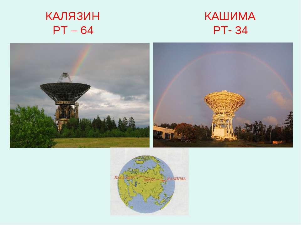КАЛЯЗИН КАШИМА РТ – 64 РТ- 34