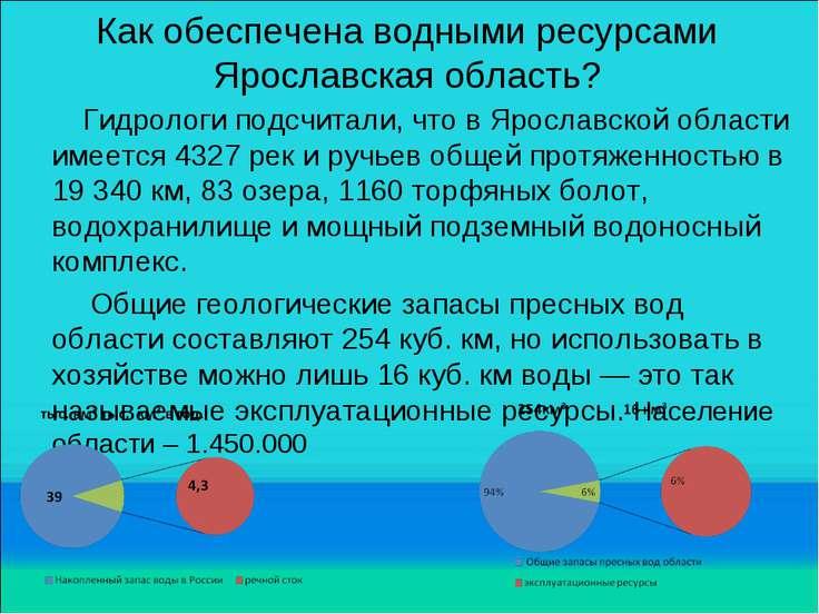 Как обеспечена водными ресурсами Ярославская область? Гидрологи подсчитали, ч...