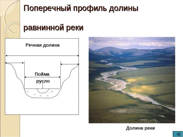 Поперечный профиль долины равнинной реки Долина реки