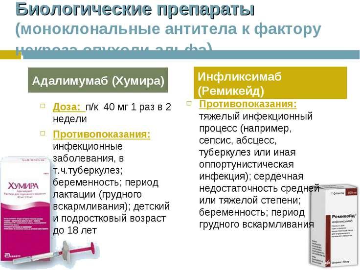 Биологические препараты (моноклональные антитела к фактору некроза опухоли-ал...