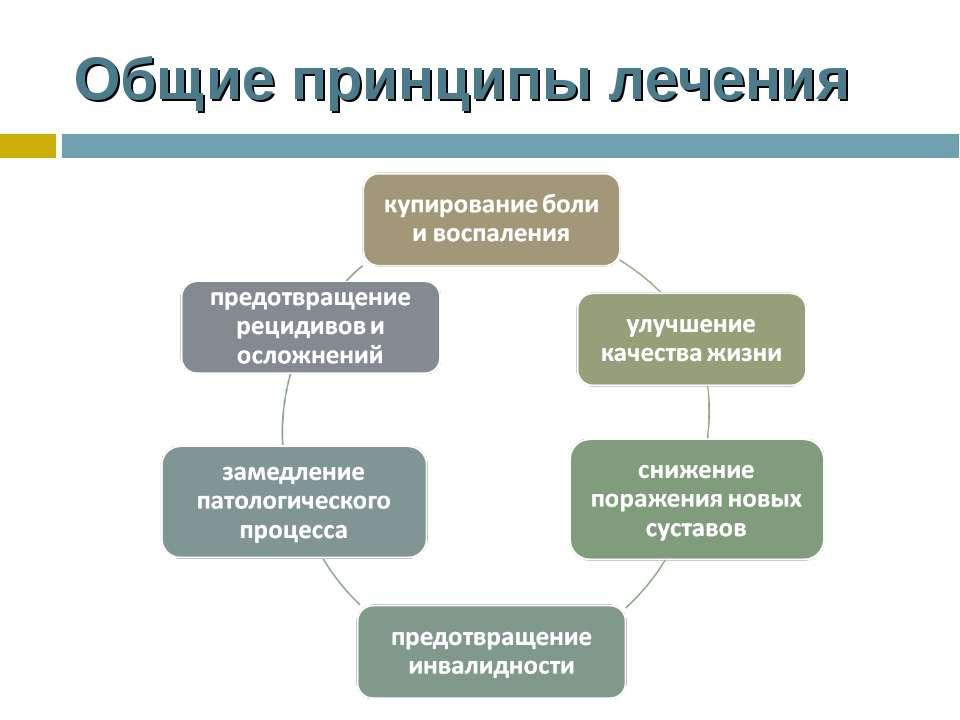 Общие принципы лечения