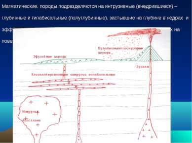 Магматические. породы подразделяются на интрузивные (внедрившиеся) – глубинны...