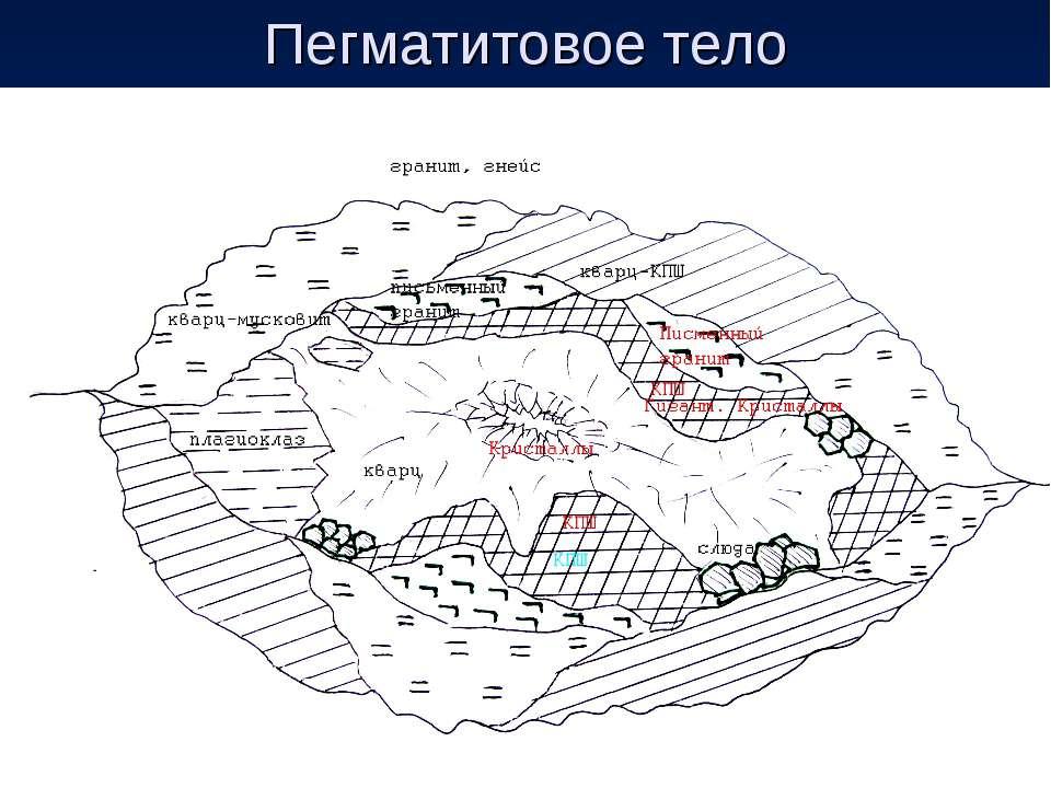 Пегматитовое тело