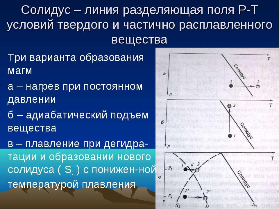 Солидус – линия разделяющая поля Р-Т условий твердого и частично расплавленно...