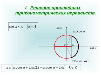 Решение простейших тригонометрических неравенств. 0 sin x cos x a