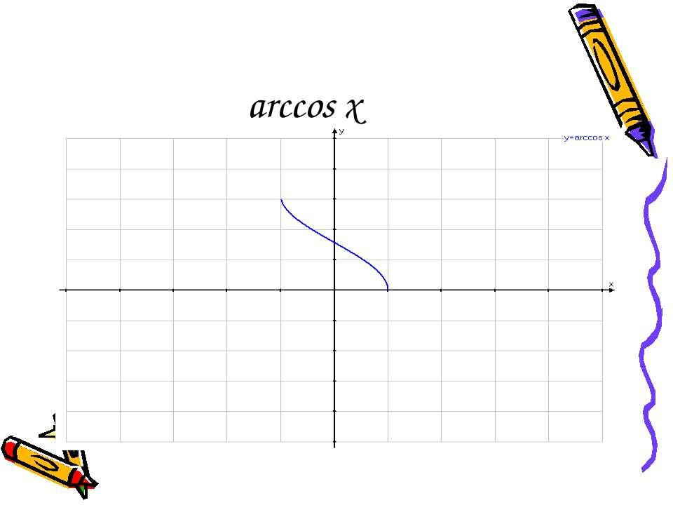 arccos x