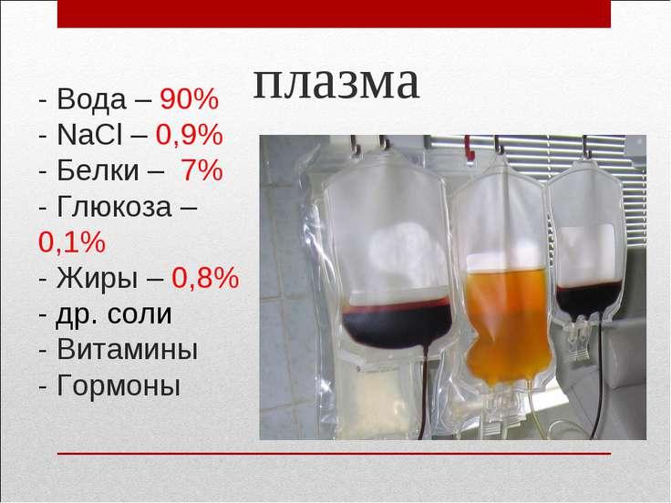 - Вода – 90% - NaCl – 0,9% - Белки – 7% - Глюкоза – 0,1% - Жиры – 0,8% - др. ...