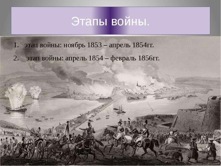 Этапы войны. этап войны: ноябрь 1853 – апрель 1854гг. этап войны: апрель 1854...