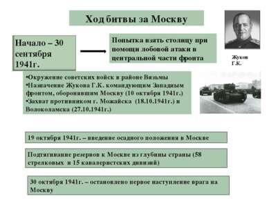Ход битвы за Москву Попытка взять столицу при помощи лобовой атаки в централь...