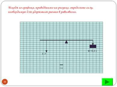 Исходя из графика, приведённого на рисунке, определите силу, необходимую для ...